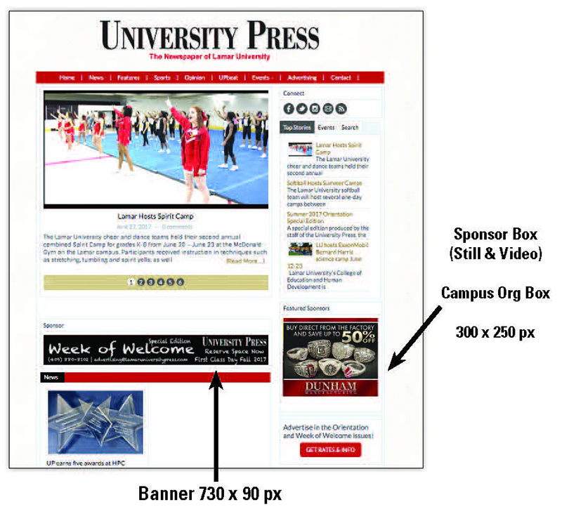 Online Advertising Sample Placement
