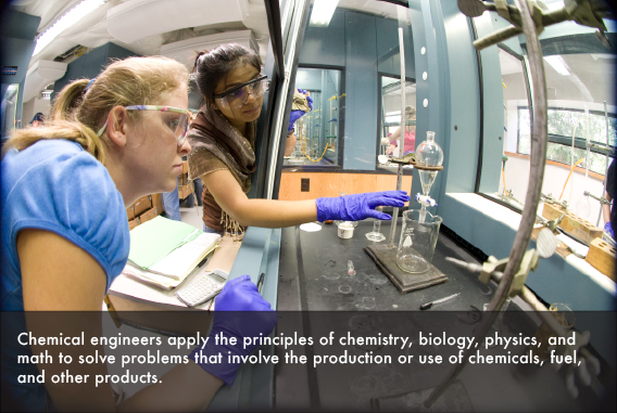 Non thesis chemical engineering masters