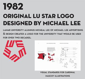 LU Timeline Graphic