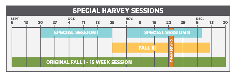 Harvey-Courses-speciail-session.png